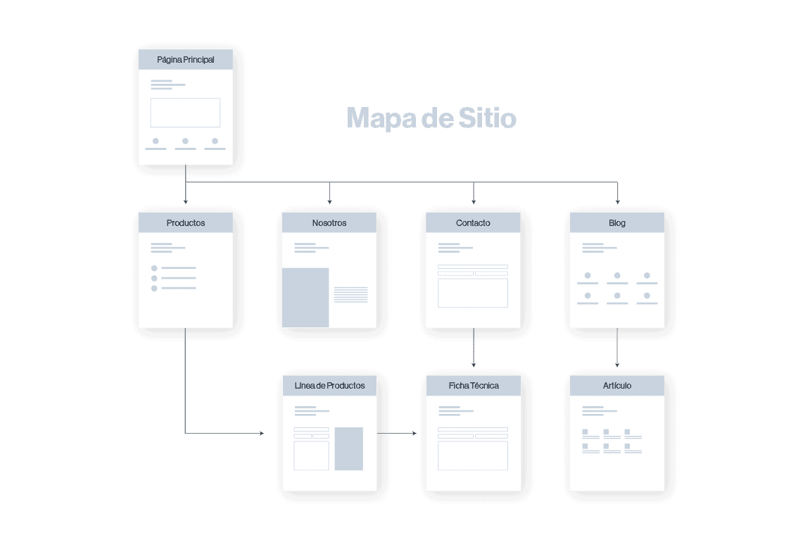 Sitemap Web